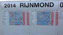 rijnmond_open_2014.png